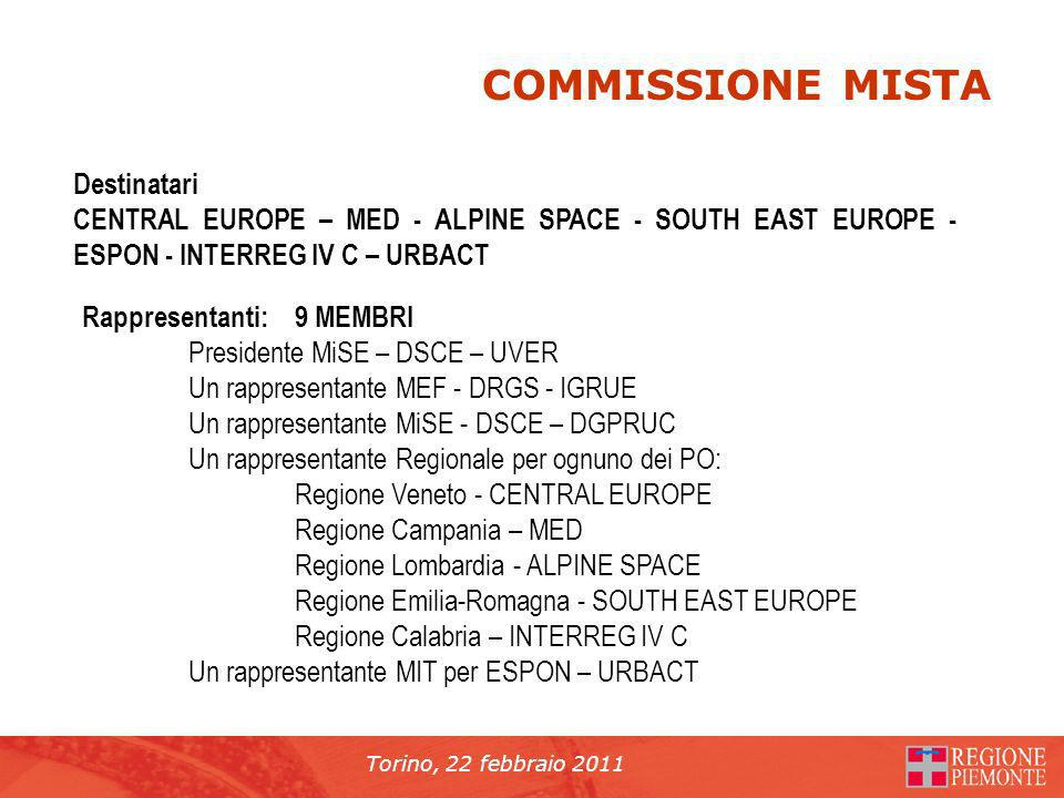 Torino, 22 febbraio 2011 Destinatari CENTRAL EUROPE – MED - ALPINE SPACE - SOUTH EAST EUROPE - ESPON - INTERREG IV C – URBACT COMMISSIONE MISTA Rappresentanti:9 MEMBRI Presidente MiSE – DSCE – UVER Un rappresentante MEF - DRGS - IGRUE Un rappresentante MiSE - DSCE – DGPRUC Un rappresentante Regionale per ognuno dei PO: Regione Veneto - CENTRAL EUROPE Regione Campania – MED Regione Lombardia - ALPINE SPACE Regione Emilia-Romagna - SOUTH EAST EUROPE Regione Calabria – INTERREG IV C Un rappresentante MIT per ESPON – URBACT