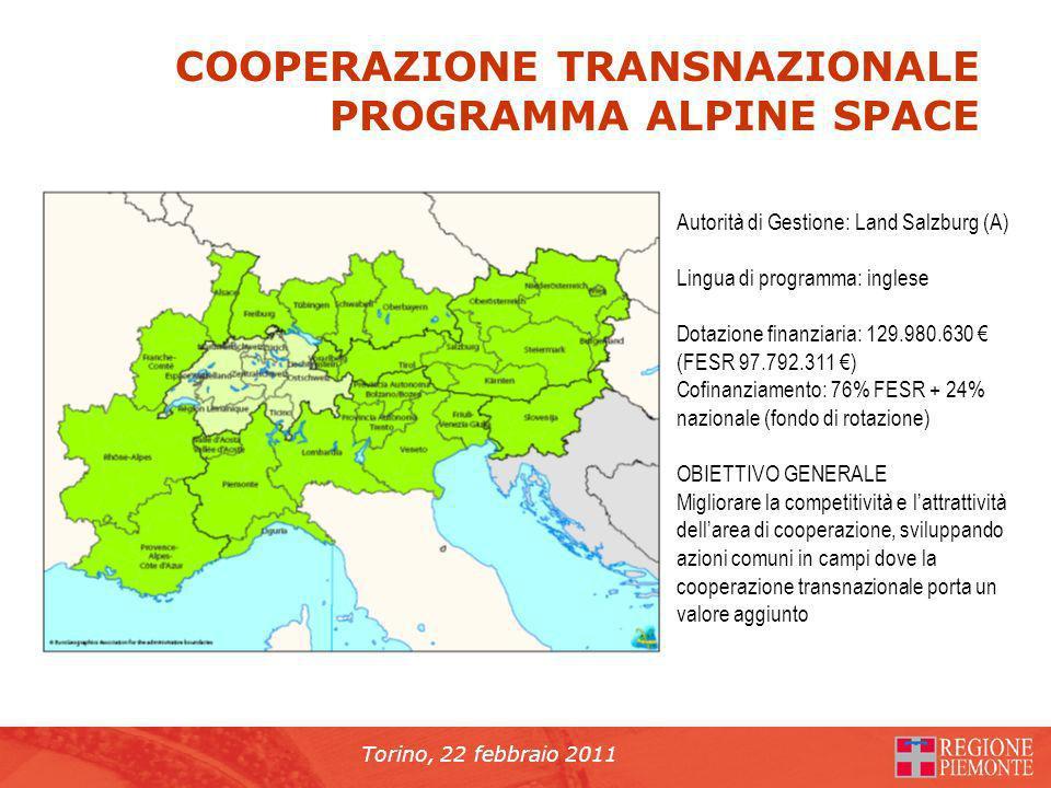 Torino, 22 febbraio 2011 COOPERAZIONE TRANSNAZIONALE PROGRAMMA ALPINE SPACE Autorità di Gestione: Land Salzburg (A) Lingua di programma: inglese Dotazione finanziaria: 129.980.630 (FESR 97.792.311 ) Cofinanziamento: 76% FESR + 24% nazionale (fondo di rotazione) OBIETTIVO GENERALE Migliorare la competitività e lattrattività dellarea di cooperazione, sviluppando azioni comuni in campi dove la cooperazione transnazionale porta un valore aggiunto
