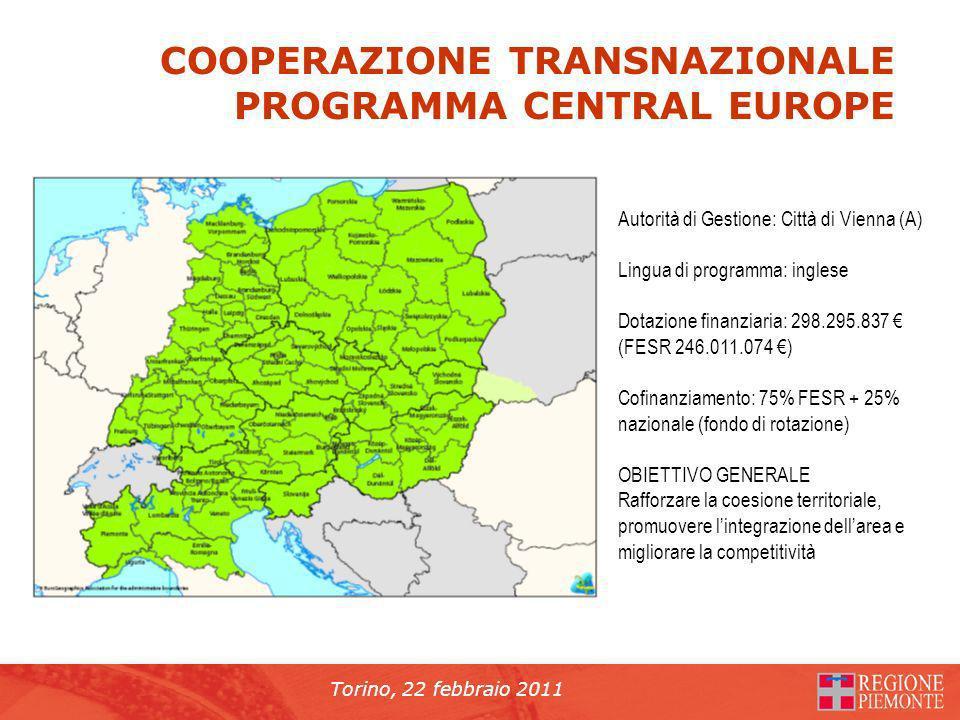 Torino, 22 febbraio 2011 COOPERAZIONE TRANSNAZIONALE PROGRAMMA CENTRAL EUROPE Autorità di Gestione: Città di Vienna (A) Lingua di programma: inglese Dotazione finanziaria: 298.295.837 (FESR 246.011.074 ) Cofinanziamento: 75% FESR + 25% nazionale (fondo di rotazione) OBIETTIVO GENERALE Rafforzare la coesione territoriale, promuovere lintegrazione dellarea e migliorare la competitività