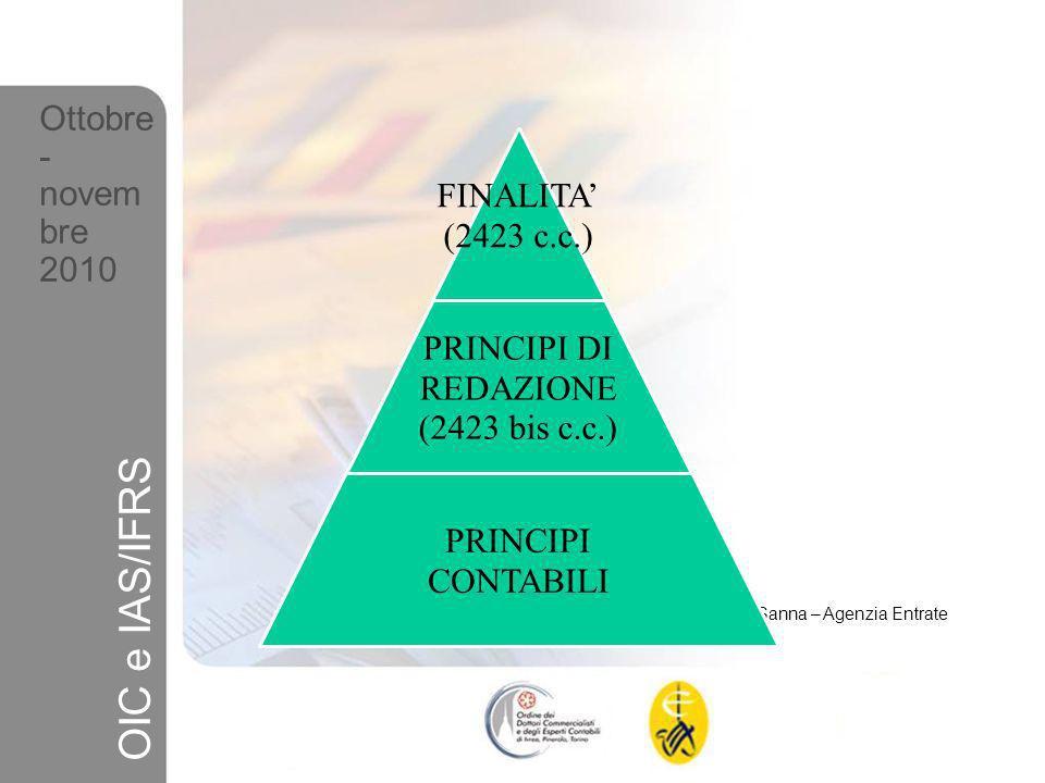 Dott.ssa Giuliana Sanna – Agenzia Entrate Ottobre - novem bre 2010 OIC e IAS/IFRS Art.