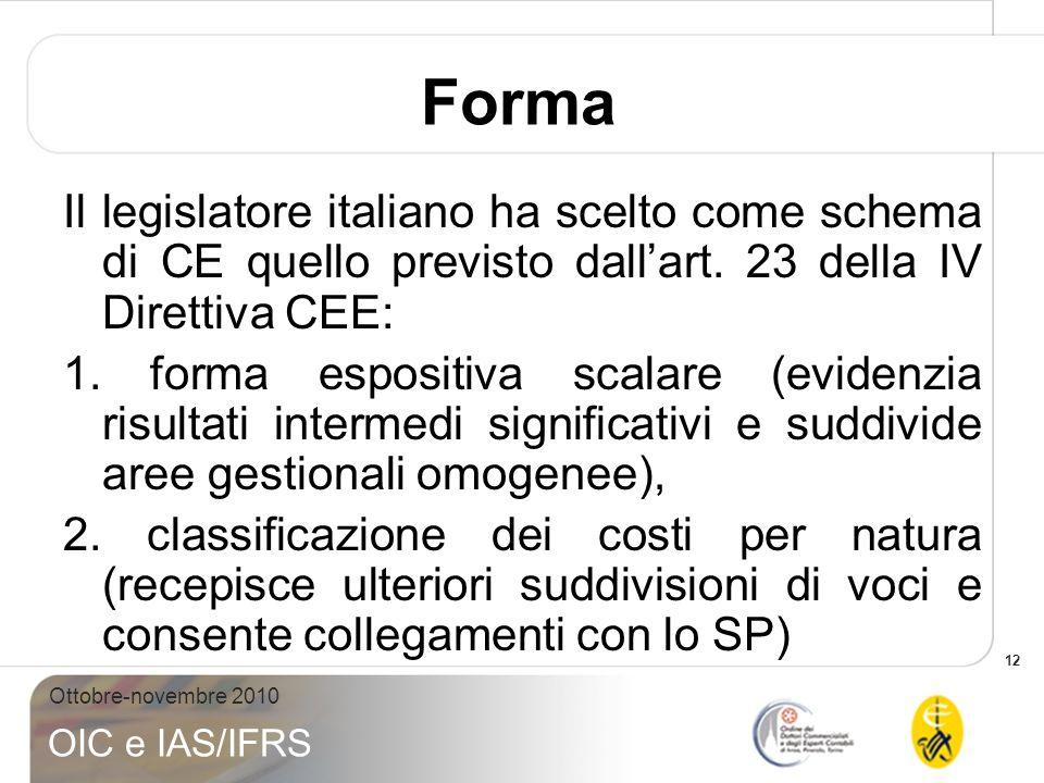 12 Ottobre-novembre 2010 OIC e IAS/IFRS Forma Il legislatore italiano ha scelto come schema di CE quello previsto dallart. 23 della IV Direttiva CEE: