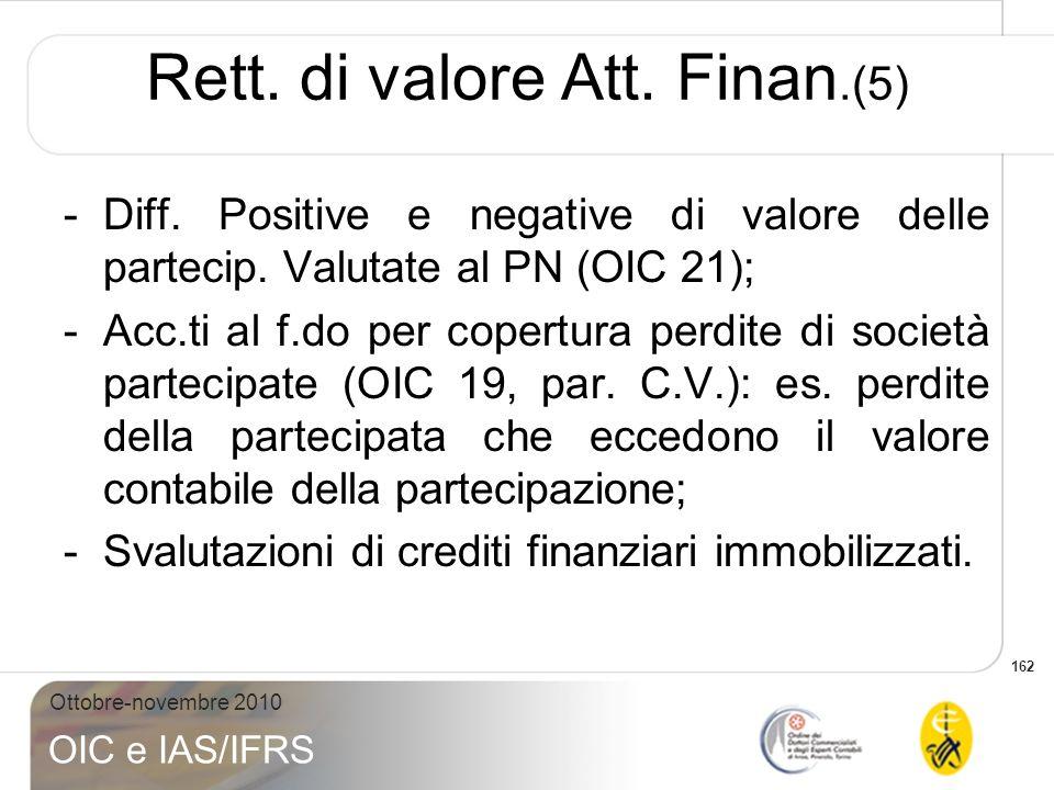 162 Ottobre-novembre 2010 OIC e IAS/IFRS Rett. di valore Att. Finan.(5) -Diff. Positive e negative di valore delle partecip. Valutate al PN (OIC 21);