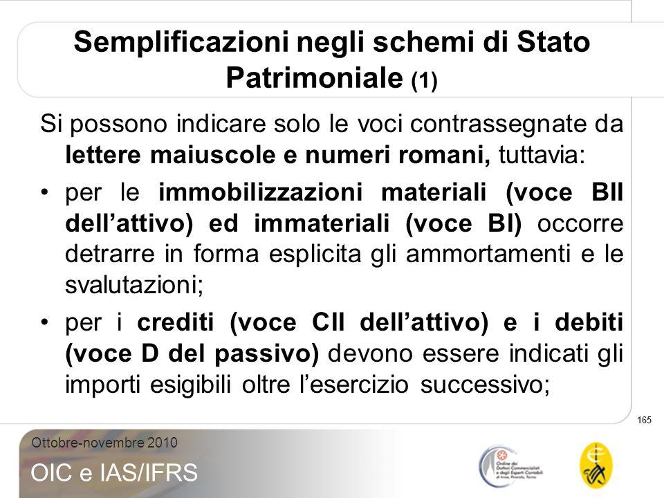 165 Ottobre-novembre 2010 OIC e IAS/IFRS Semplificazioni negli schemi di Stato Patrimoniale (1) Si possono indicare solo le voci contrassegnate da let