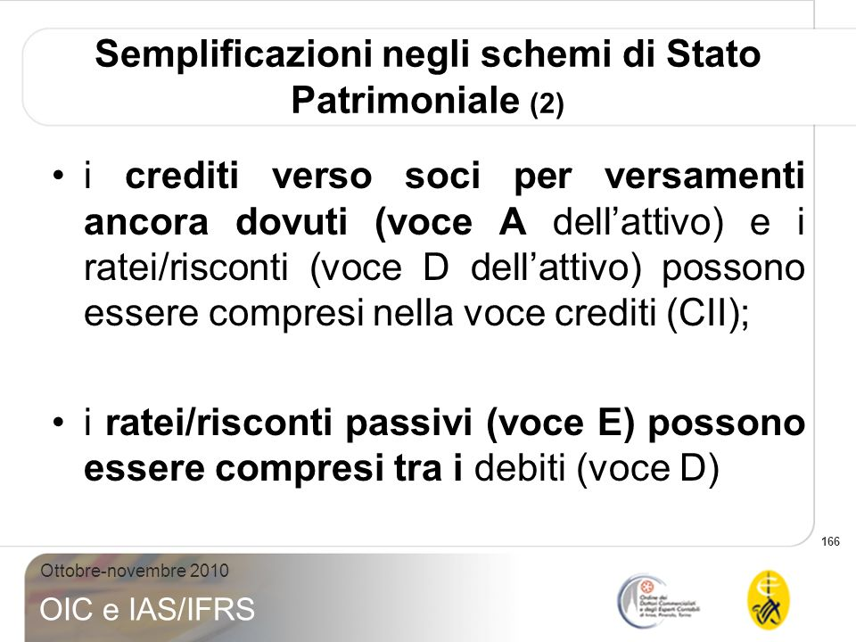 166 Ottobre-novembre 2010 OIC e IAS/IFRS Semplificazioni negli schemi di Stato Patrimoniale (2) i crediti verso soci per versamenti ancora dovuti (voc