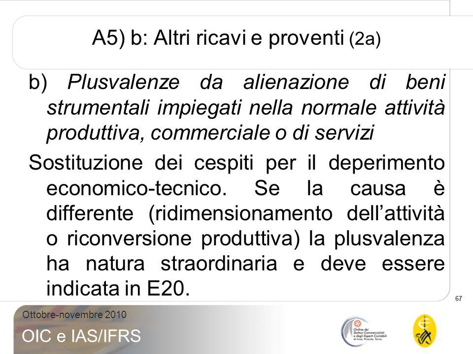 67 Ottobre-novembre 2010 OIC e IAS/IFRS A5) b: Altri ricavi e proventi (2a) b) Plusvalenze da alienazione di beni strumentali impiegati nella normale