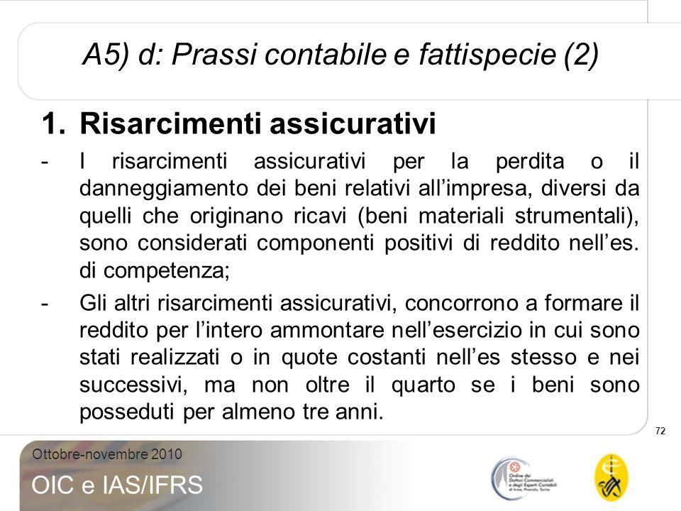 72 Ottobre-novembre 2010 OIC e IAS/IFRS A5) d: Prassi contabile e fattispecie (2) 1.Risarcimenti assicurativi -I risarcimenti assicurativi per la perd