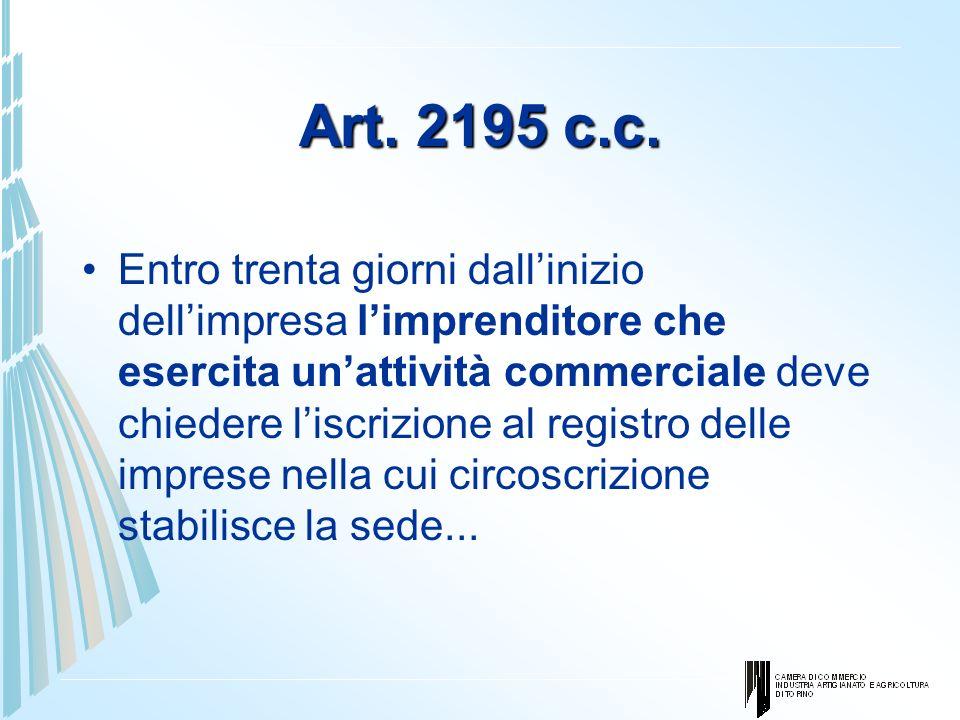 Art. 2195 c.c. Entro trenta giorni dallinizio dellimpresa limprenditore che esercita unattività commerciale deve chiedere liscrizione al registro dell