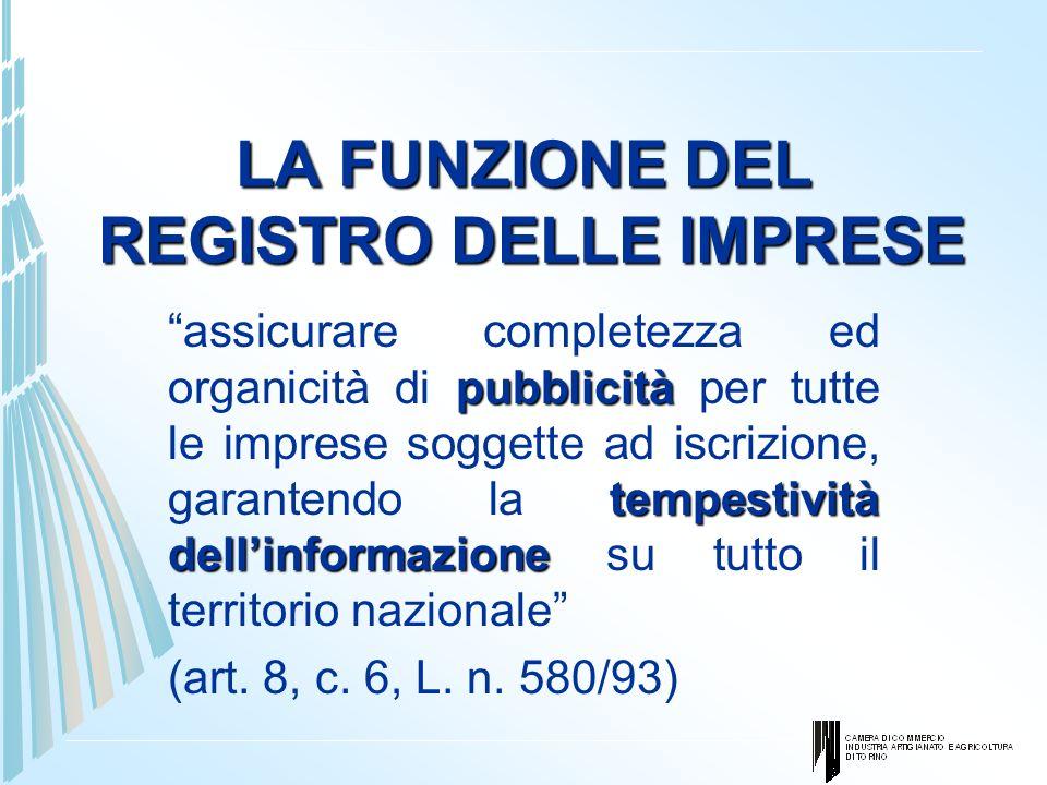 LA FUNZIONE DEL REGISTRO DELLE IMPRESE pubblicità tempestività dellinformazione assicurare completezza ed organicità di pubblicità per tutte le impres