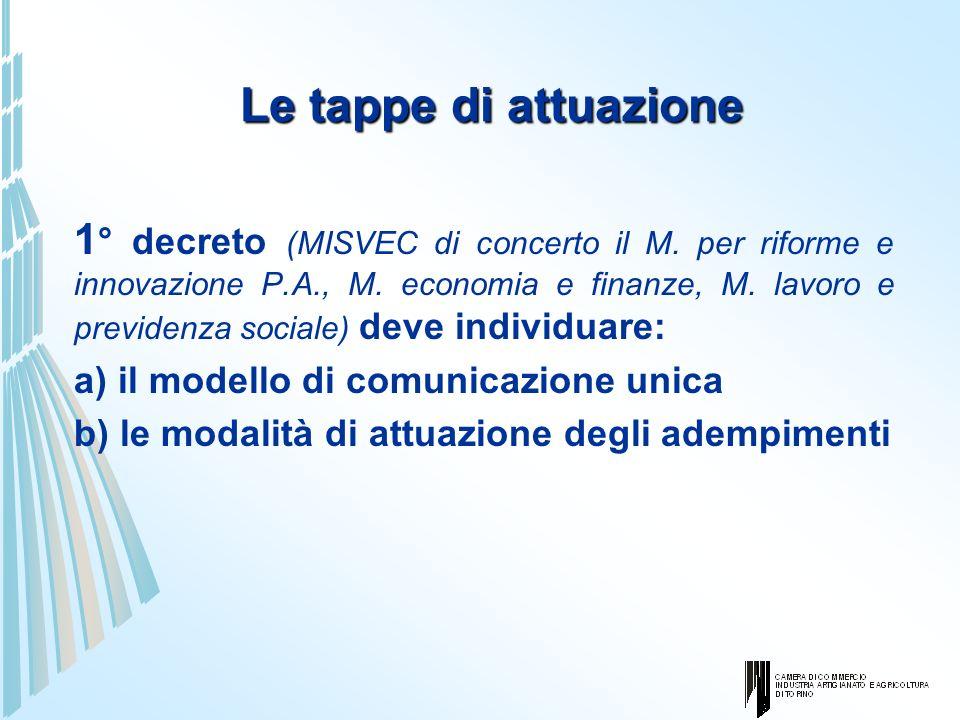 Le tappe di attuazione 1 ° decreto (MISVEC di concerto il M. per riforme e innovazione P.A., M. economia e finanze, M. lavoro e previdenza sociale) de