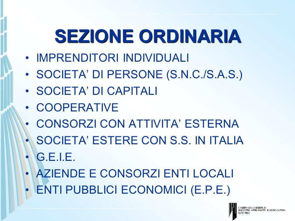 SEZIONE ORDINARIA IMPRENDITORI INDIVIDUALI SOCIETA DI PERSONE (S.N.C./S.A.S.) SOCIETA DI CAPITALI COOPERATIVE CONSORZI CON ATTIVITA ESTERNA SOCIETA ES