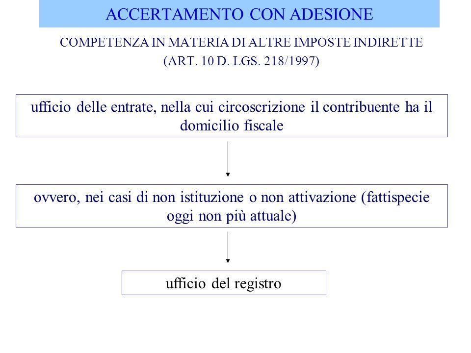 ACCERTAMENTO CON ADESIONE ACCERTAMENTO CON ADESIONE IN MATERIA DI ALTRE IMPOSTE INDIRETTE (ART.