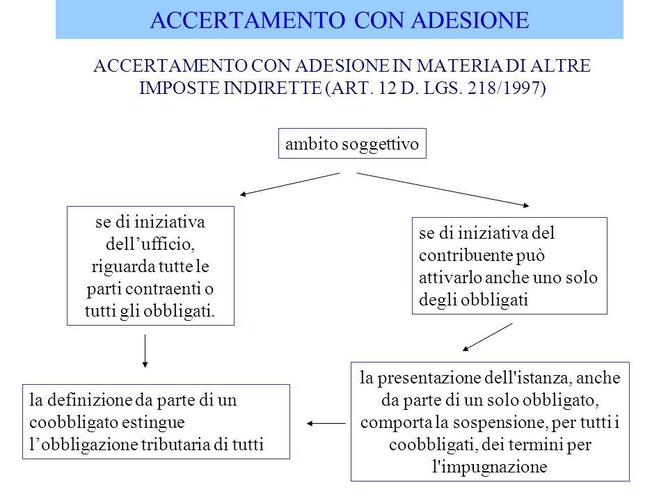 CONCILIAZIONE GIUDIZIALE (ART.48 D. LGS.