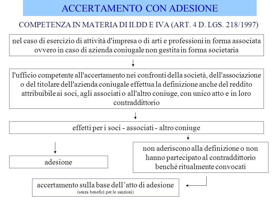 ACCERTAMENTO CON ADESIONE AVVIO DEL PROCEDIMENTO IN MATERIA DI II.DD E IVA (ART.