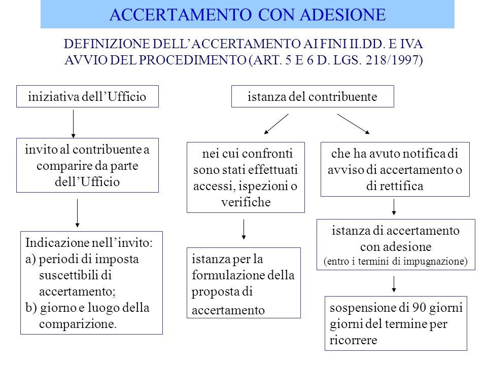 ACCERTAMENTO CON ADESIONE PROCEDIMENTO (ART.7 D. LGS.