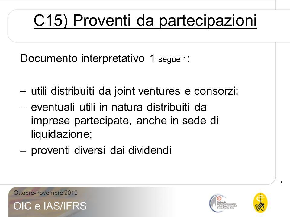 46 Ottobre-novembre 2010 OIC e IAS/IFRS C17bis) Rapporto con la fiscalità Rapporto con lart.
