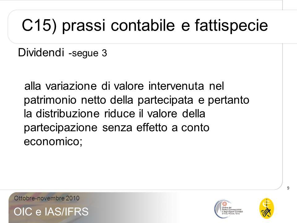 40 Ottobre-novembre 2010 OIC e IAS/IFRS C17) Rapporto con la fiscalità –Holding industriali e IRAP –Rapporto con art.