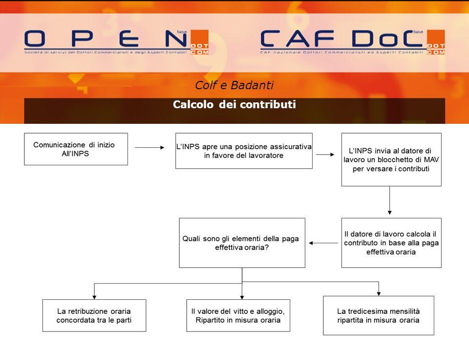 Colf e Badanti A cura di: Calcolo dei contributi