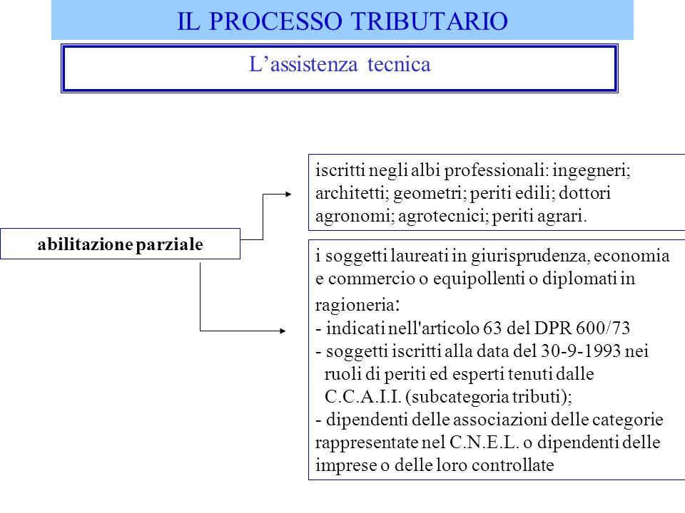 IL PROCESSO TRIBUTARIO Lassistenza tecnica abilitazione parziale iscritti negli albi professionali: ingegneri; architetti; geometri; periti edili; dot