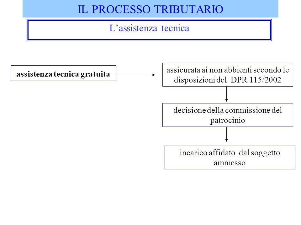 IL PROCESSO TRIBUTARIO Lassistenza tecnica assistenza tecnica gratuita assicurata ai non abbienti secondo le disposizioni del DPR 115/2002 decisione d