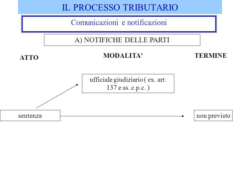 IL PROCESSO TRIBUTARIO Comunicazioni e notificazioni A) NOTIFICHE DELLE PARTI sentenza ufficiale giudiziario ( ex. art. 137 e ss. c.p.c. ) non previst