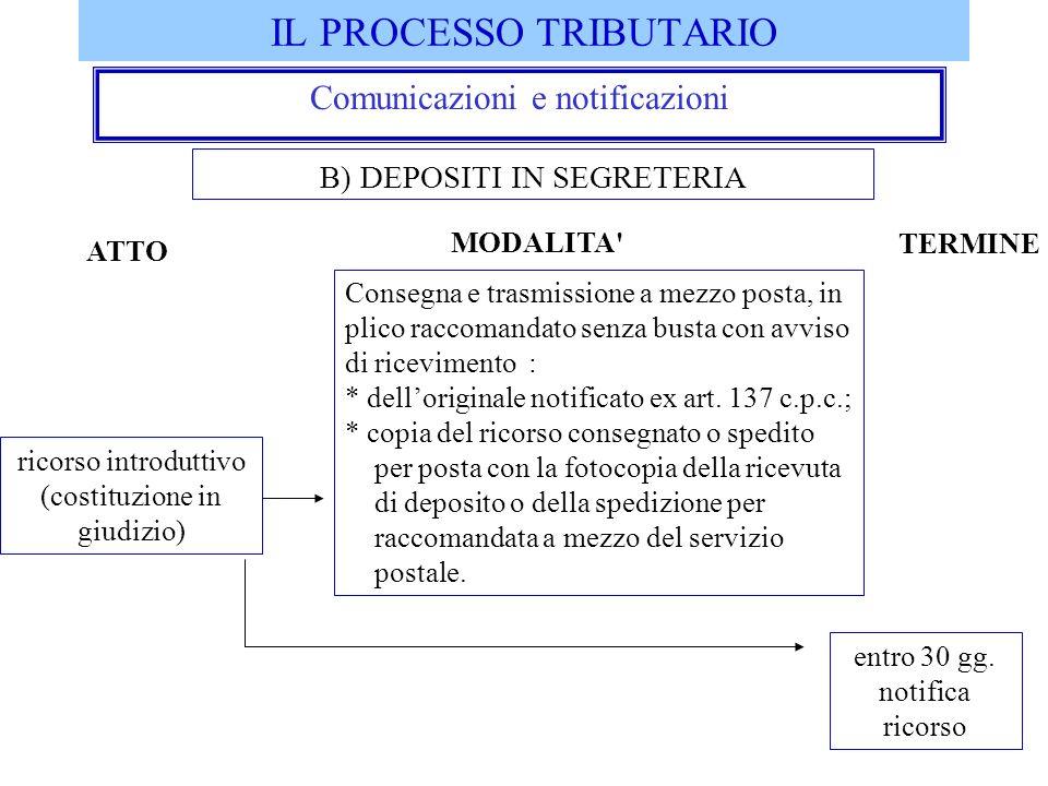 IL PROCESSO TRIBUTARIO Comunicazioni e notificazioni B) DEPOSITI IN SEGRETERIA ricorso introduttivo (costituzione in giudizio) Consegna e trasmissione