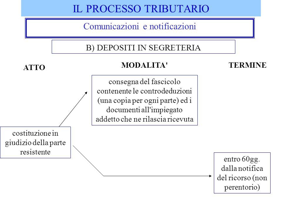 IL PROCESSO TRIBUTARIO Comunicazioni e notificazioni B) DEPOSITI IN SEGRETERIA costituzione in giudizio della parte resistente consegna del fascicolo