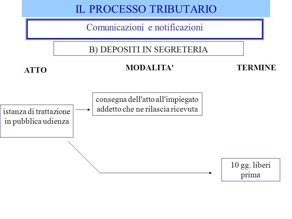 IL PROCESSO TRIBUTARIO Comunicazioni e notificazioni B) DEPOSITI IN SEGRETERIA istanza di trattazione in pubblica udienza consegna dell'atto all'impie