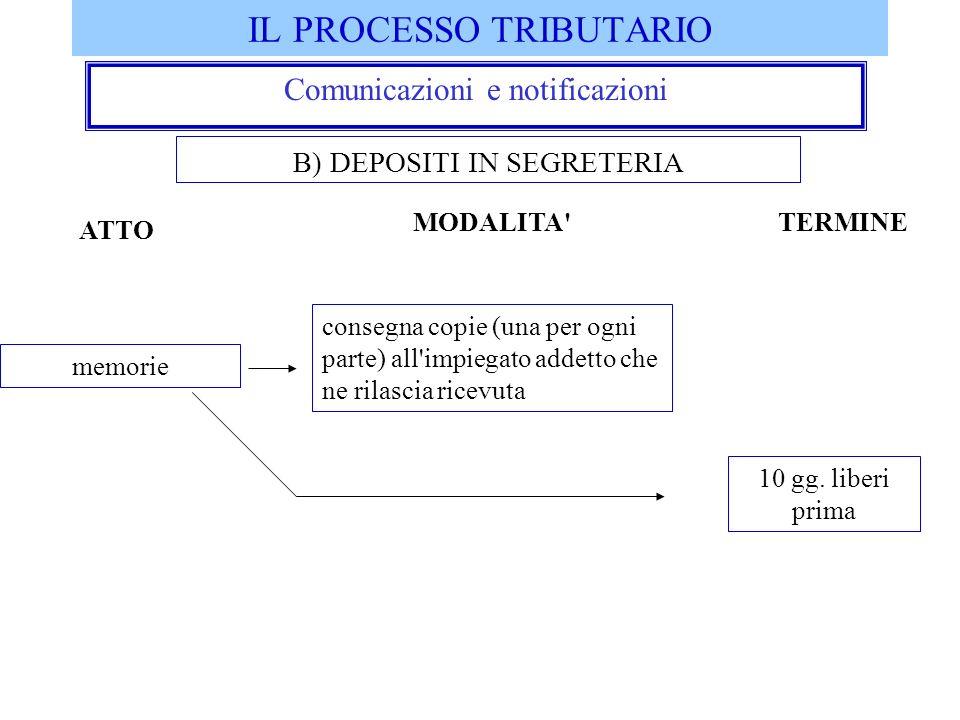 IL PROCESSO TRIBUTARIO Comunicazioni e notificazioni B) DEPOSITI IN SEGRETERIA memorie consegna copie (una per ogni parte) all'impiegato addetto che n
