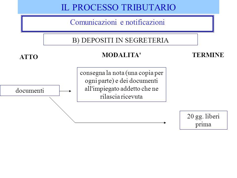 IL PROCESSO TRIBUTARIO Comunicazioni e notificazioni B) DEPOSITI IN SEGRETERIA documenti consegna la nota (una copia per ogni parte) e dei documenti a