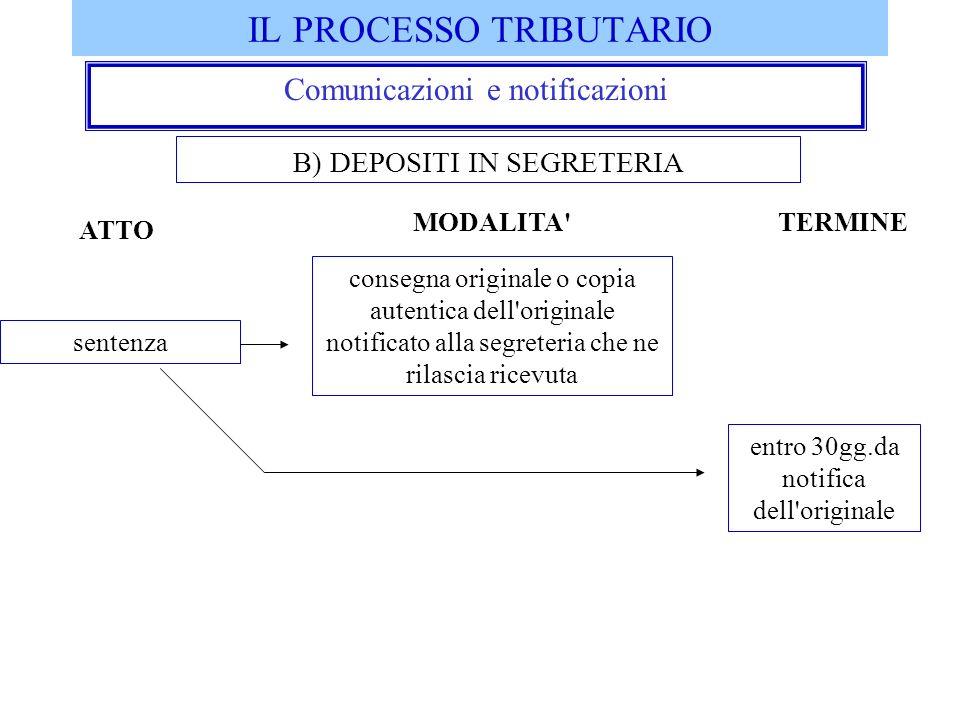 IL PROCESSO TRIBUTARIO Comunicazioni e notificazioni B) DEPOSITI IN SEGRETERIA sentenza consegna originale o copia autentica dell'originale notificato
