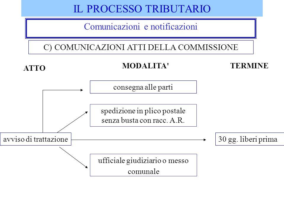 IL PROCESSO TRIBUTARIO Comunicazioni e notificazioni C) COMUNICAZIONI ATTI DELLA COMMISSIONE avviso di trattazione consegna alle parti 30 gg. liberi p