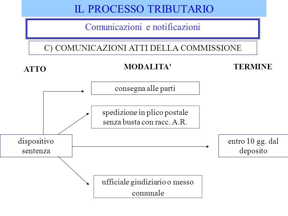 IL PROCESSO TRIBUTARIO Comunicazioni e notificazioni C) COMUNICAZIONI ATTI DELLA COMMISSIONE dispositivo sentenza consegna alle parti entro 10 gg. dal