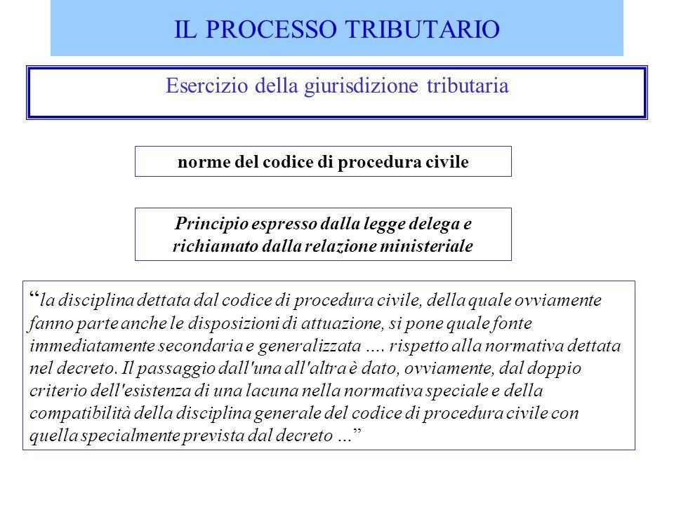 IL PROCESSO TRIBUTARIO Esercizio della giurisdizione tributaria Principio espresso dalla legge delega e richiamato dalla relazione ministeriale la dis