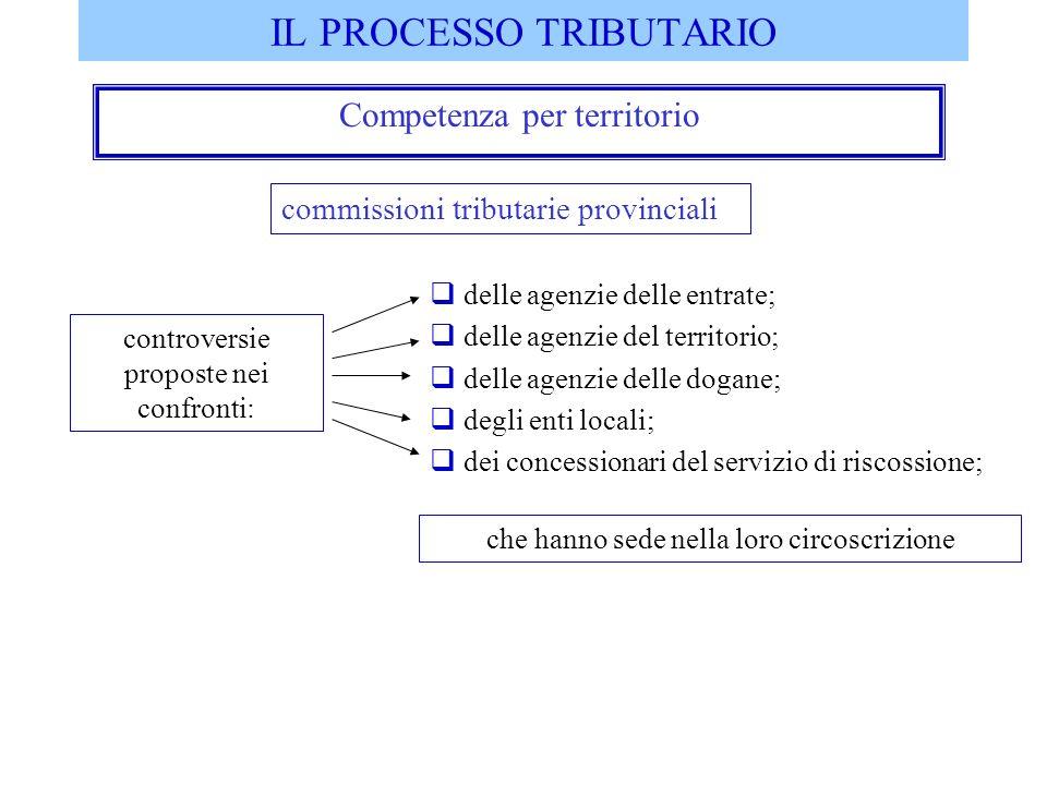 IL PROCESSO TRIBUTARIO Competenza per territorio q delle agenzie delle entrate; q delle agenzie del territorio; q delle agenzie delle dogane; q degli