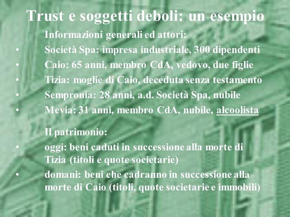 Trust e soggetti deboli: un esempio Informazioni generali ed attori: Società Spa: impresa industriale, 300 dipendenti Caio: 65 anni, membro CdA, vedov