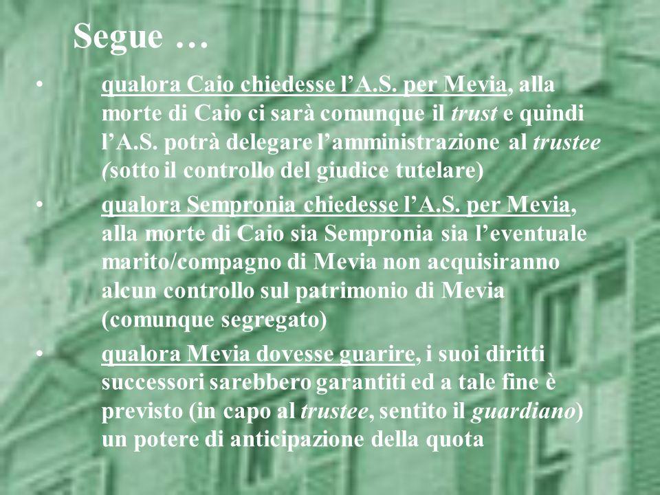 Segue … qualora Caio chiedesse lA.S. per Mevia, alla morte di Caio ci sarà comunque il trust e quindi lA.S. potrà delegare lamministrazione al trustee