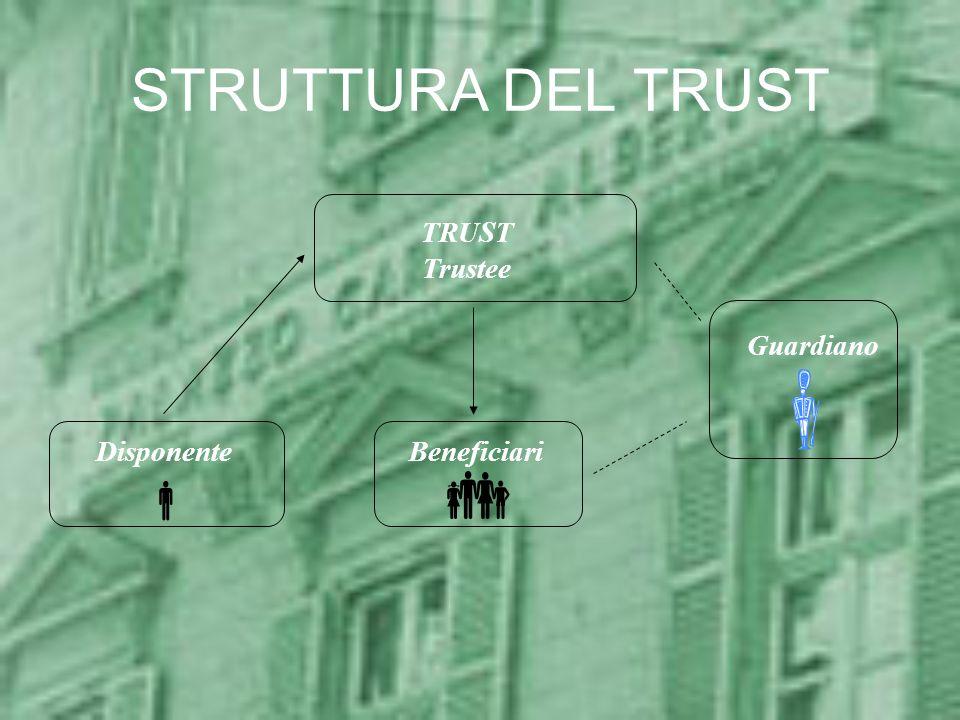 STRUTTURA DEL TRUST Disponente TRUST Trustee Beneficiari Guardiano