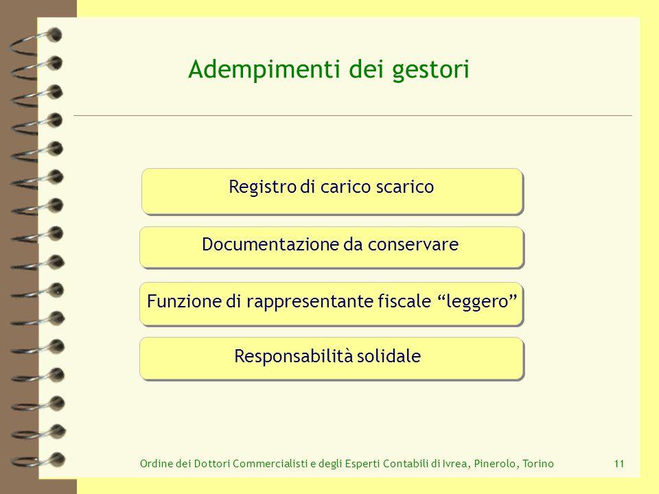 Ordine dei Dottori Commercialisti e degli Esperti Contabili di Ivrea, Pinerolo, Torino11 Adempimenti dei gestori Registro di carico scarico Funzione d