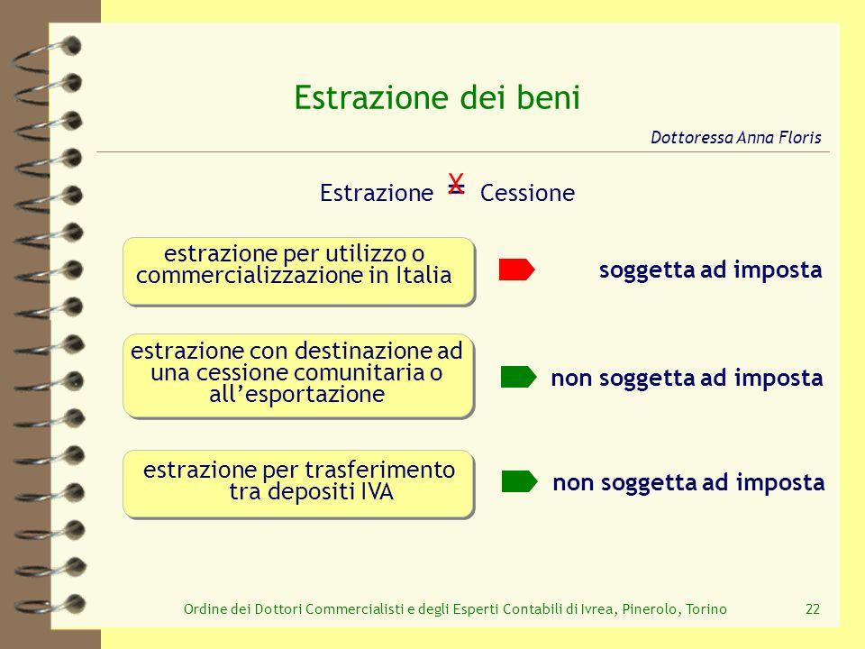Ordine dei Dottori Commercialisti e degli Esperti Contabili di Ivrea, Pinerolo, Torino22 Estrazione dei beni estrazione per utilizzo o commercializzaz