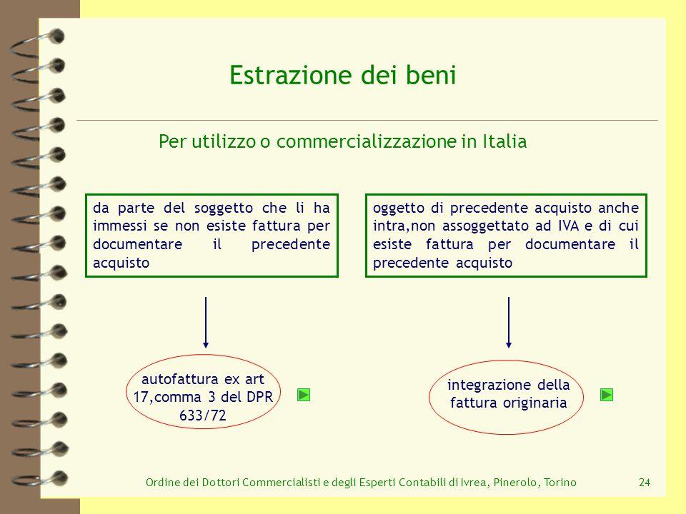 Ordine dei Dottori Commercialisti e degli Esperti Contabili di Ivrea, Pinerolo, Torino24 Estrazione dei beni Per utilizzo o commercializzazione in Ita