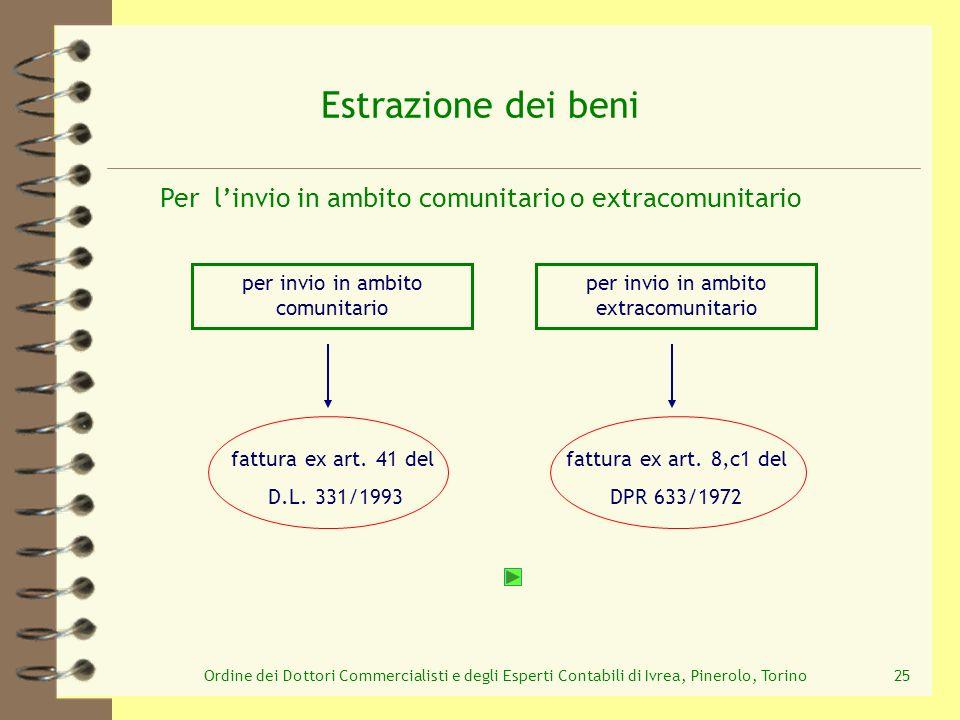 Ordine dei Dottori Commercialisti e degli Esperti Contabili di Ivrea, Pinerolo, Torino25 Estrazione dei beni Per linvio in ambito comunitario o extrac