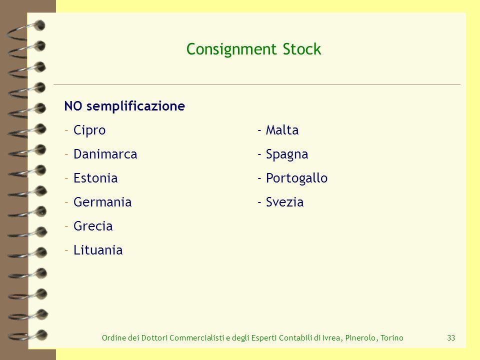 Ordine dei Dottori Commercialisti e degli Esperti Contabili di Ivrea, Pinerolo, Torino33 Consignment Stock NO semplificazione -Cipro- Malta -Danimarca