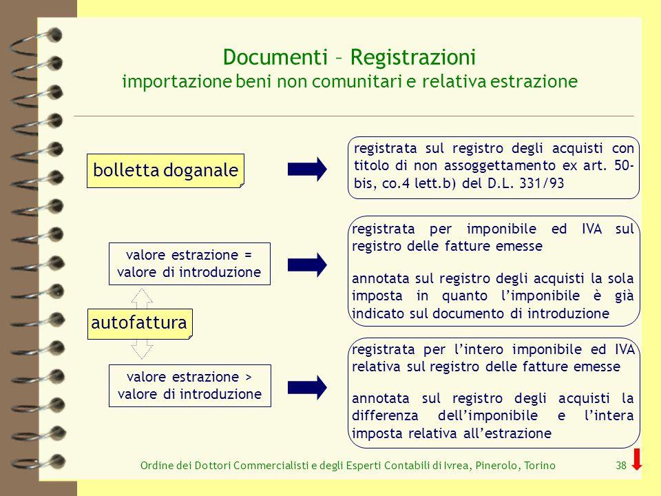 Ordine dei Dottori Commercialisti e degli Esperti Contabili di Ivrea, Pinerolo, Torino38 Documenti – Registrazioni importazione beni non comunitari e