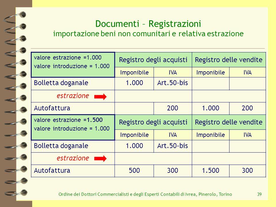Ordine dei Dottori Commercialisti e degli Esperti Contabili di Ivrea, Pinerolo, Torino39 Documenti – Registrazioni importazione beni non comunitari e