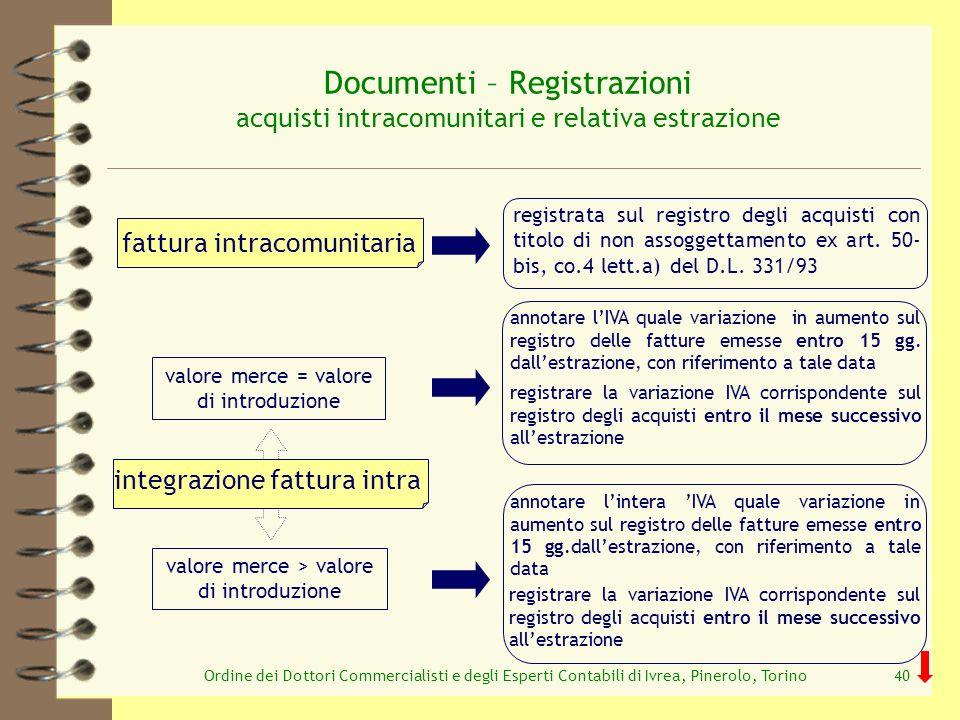 Ordine dei Dottori Commercialisti e degli Esperti Contabili di Ivrea, Pinerolo, Torino40 Documenti – Registrazioni acquisti intracomunitari e relativa