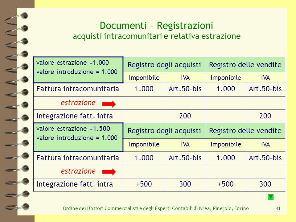 Ordine dei Dottori Commercialisti e degli Esperti Contabili di Ivrea, Pinerolo, Torino41 Documenti – Registrazioni acquisti intracomunitari e relativa