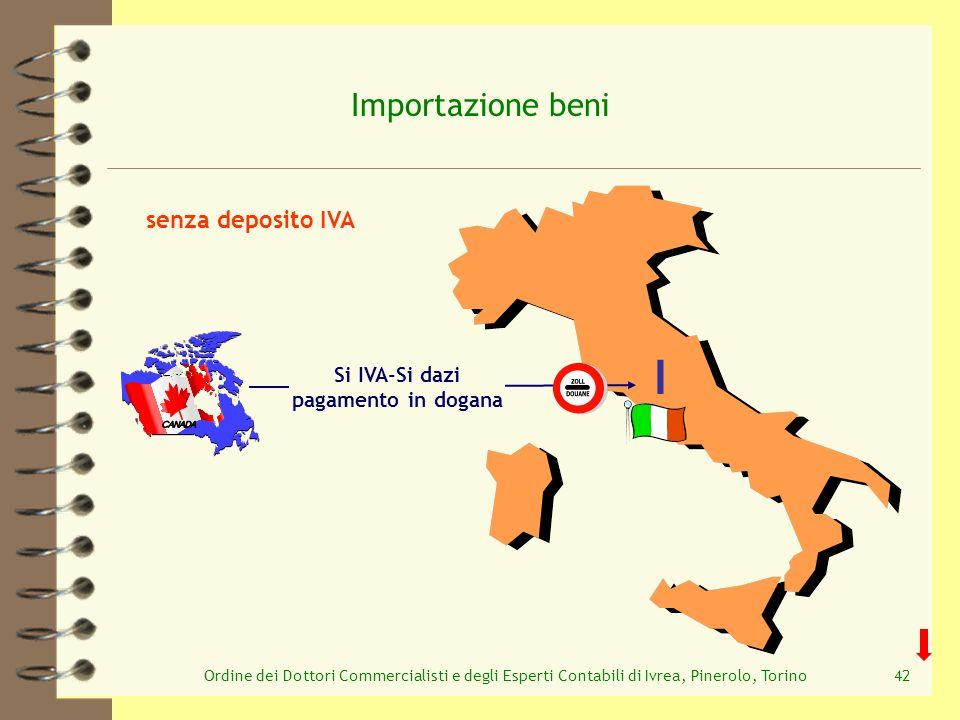 Ordine dei Dottori Commercialisti e degli Esperti Contabili di Ivrea, Pinerolo, Torino42 Importazione beni senza deposito IVA I Si IVA-Si dazi pagamen