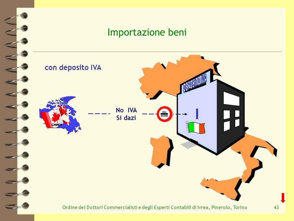 Ordine dei Dottori Commercialisti e degli Esperti Contabili di Ivrea, Pinerolo, Torino43 Importazione beni con deposito IVA I No IVA Si dazi