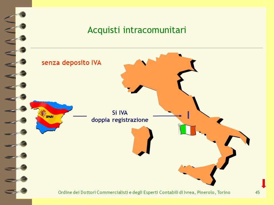 Ordine dei Dottori Commercialisti e degli Esperti Contabili di Ivrea, Pinerolo, Torino45 Acquisti intracomunitari senza deposito IVA I Si IVA doppia r
