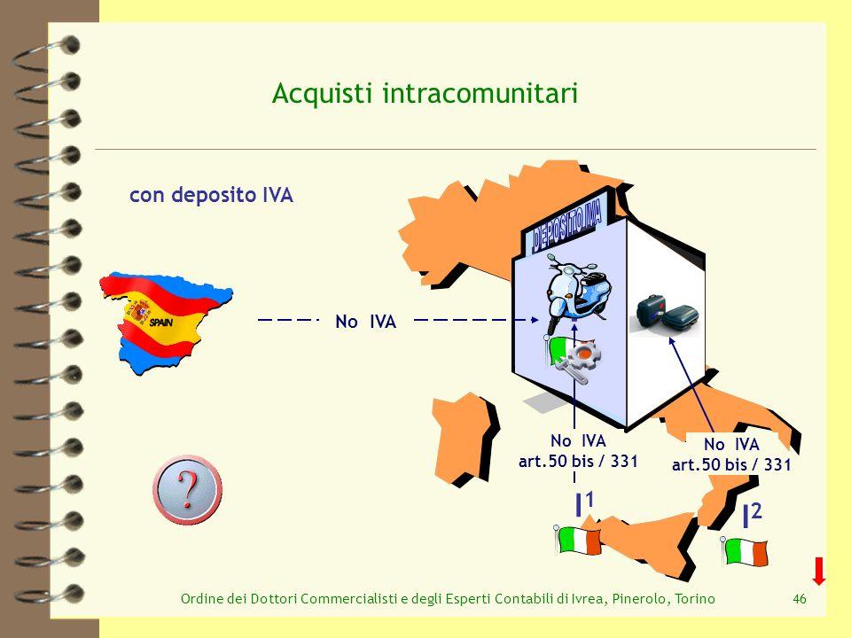Ordine dei Dottori Commercialisti e degli Esperti Contabili di Ivrea, Pinerolo, Torino46 Acquisti intracomunitari con deposito IVA I No IVA I1I1 art.5